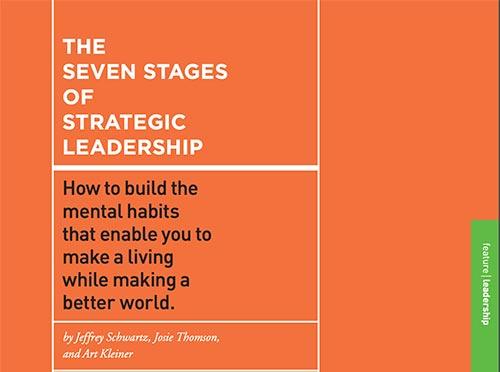 7stagesofstrategicleadership